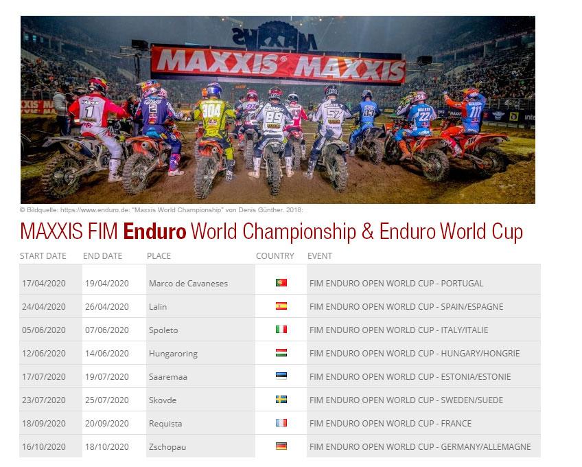 MAXXIS FIM Enduro World Championship